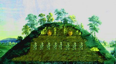 Burial Mounds And Effigy Mounds Of Wisconsin